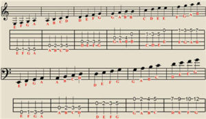 Music Theory Lessons in Southampton